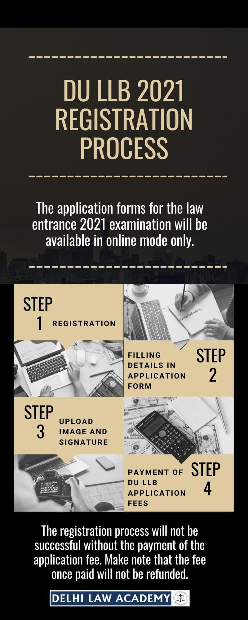 DU LLB 2021 Registration Process